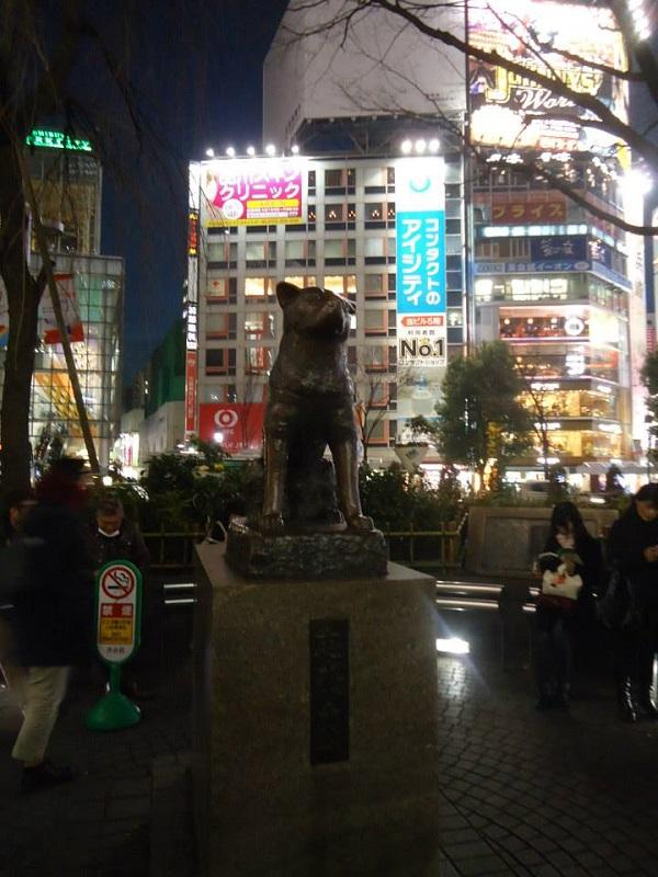 Tóquio, pontos turísticos