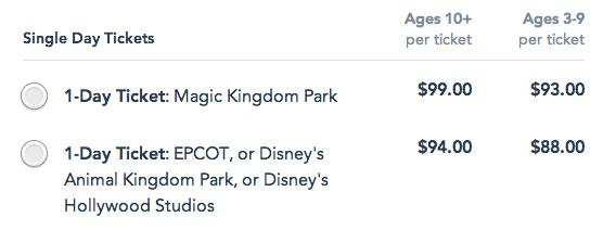 ingressos para a Disney