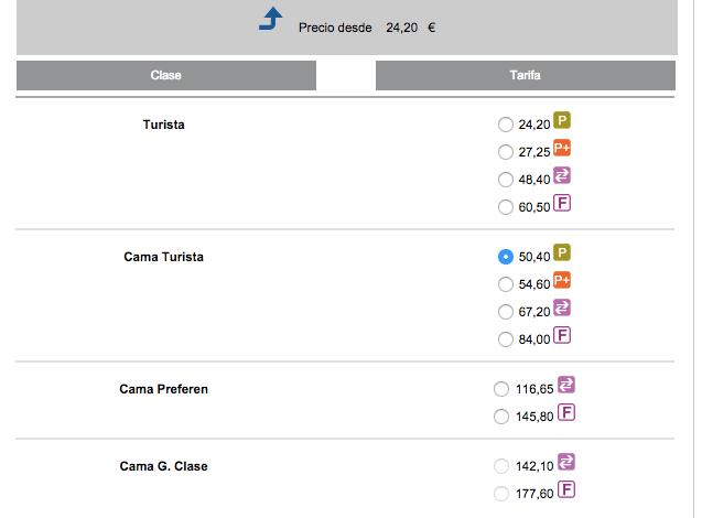 Trem de Portugal para Espanha printscreen Renfe