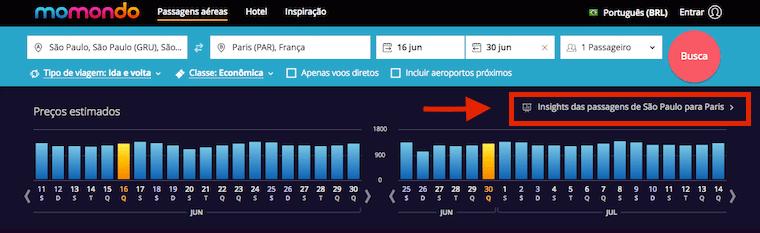 Insights de passagens aéreas Momondo