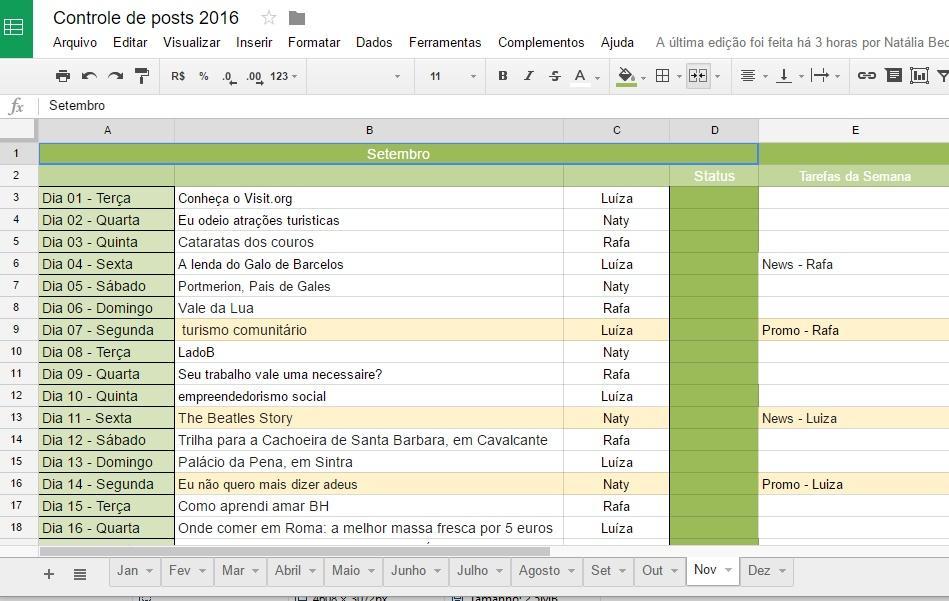 produção de conteúdo para blogs de viagem
