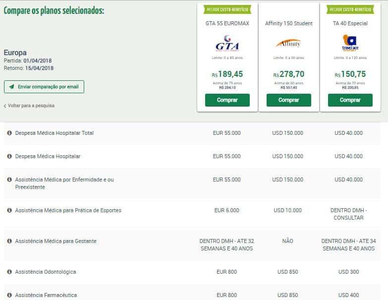 comparar seguros viagem online