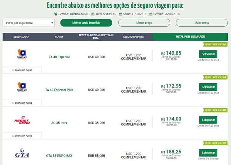 seguro de viagem para a América do Sul