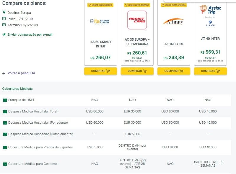 comparaçãodo seguro assisttrip com concorrentes