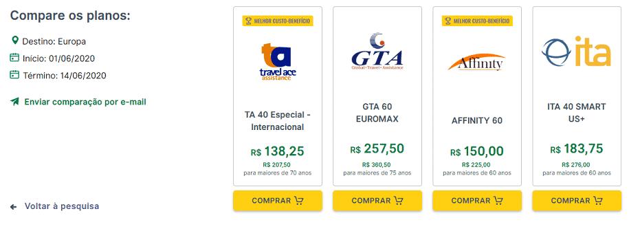tabela de comparativo entre quatro empresas de Seguro Viagem International Travel Assistance