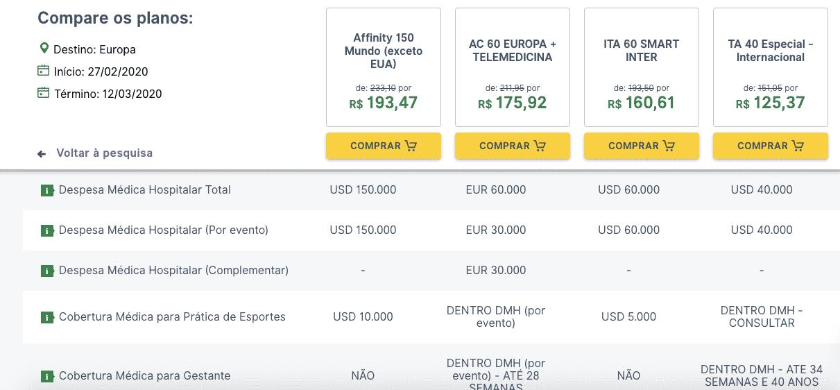 cotacao seguro viagem online mais barato